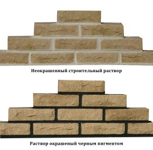 сажа, технический углерод, пигменты для беирна, черный пигмент для бетона
