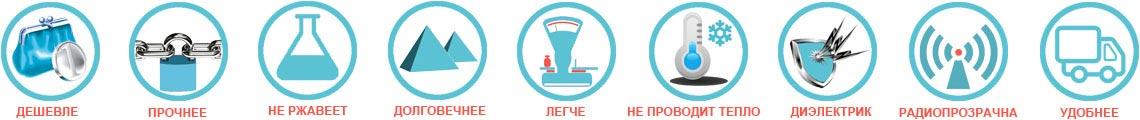преимущества стеклопластиковой арматуры