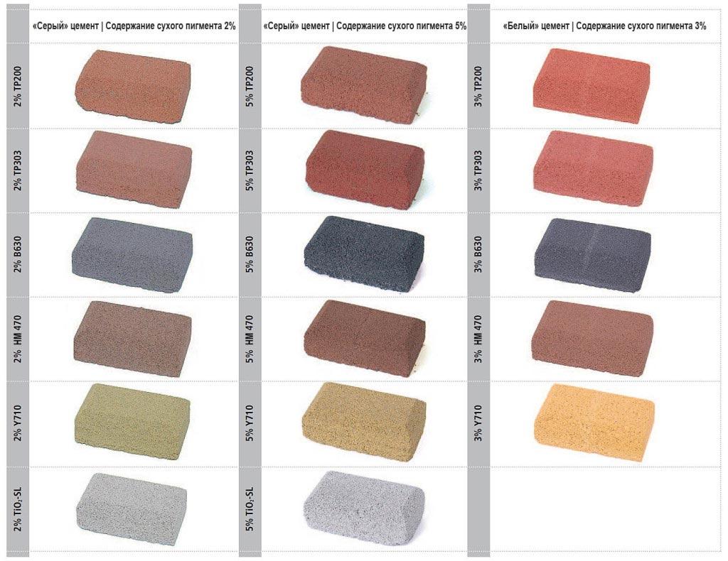 палитра пигментов FEPREN для тротуарной плитки и бетона, палитра железоокисных красителей чехия, красители для бетона fepren купить