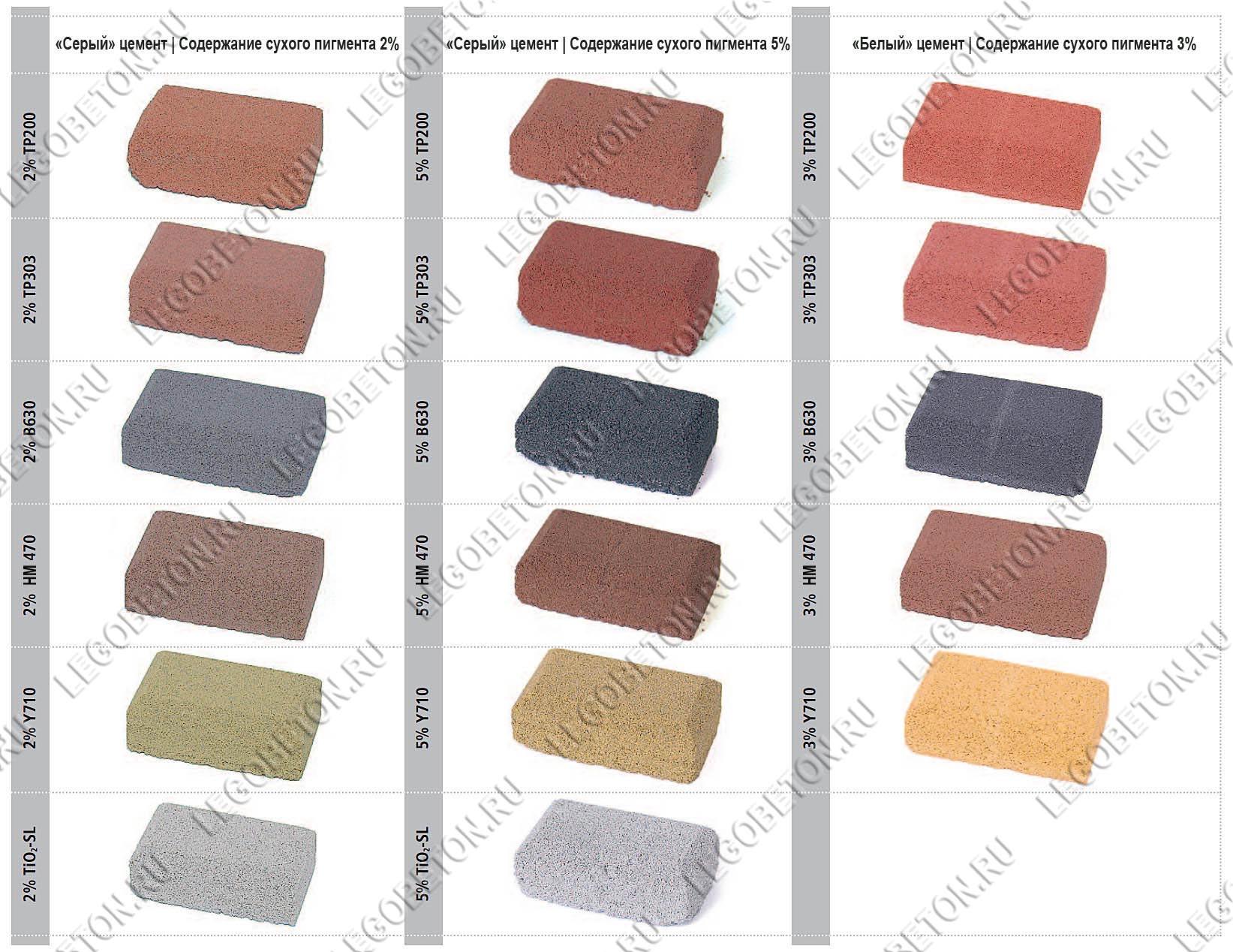 Пигменты для бетона купить в москве металлопрокат квадрат прайс
