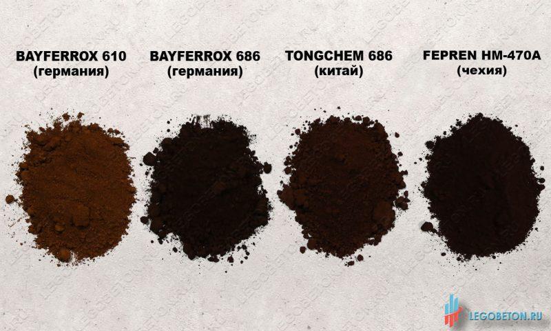 сравнение сухих коричневых пигментов разных производителей