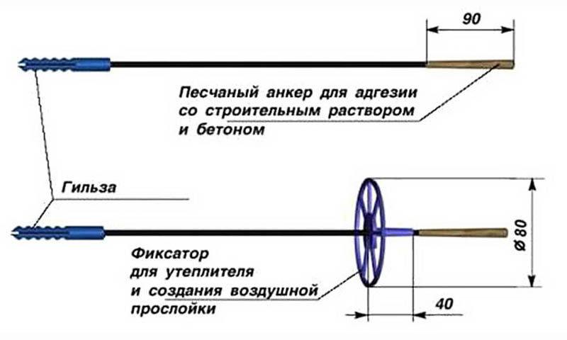 KGS002-0