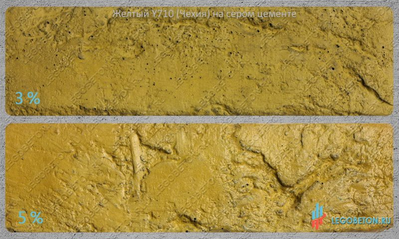 окраска серого бетона желтым пигментом Y-710 (чехия)