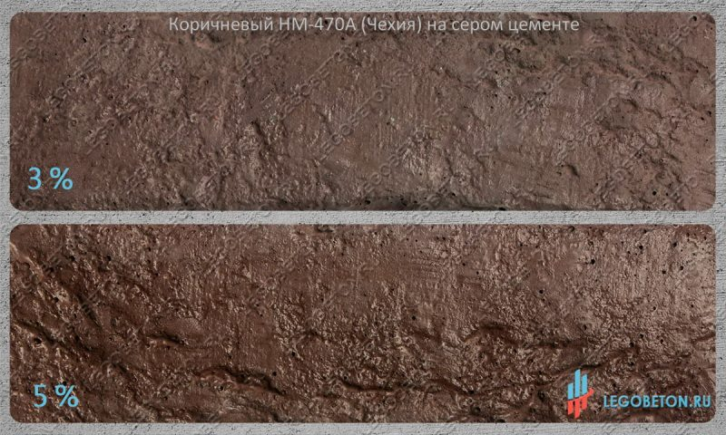 окраска серого бетона коричневым пигментом HM-470A (чехия)
