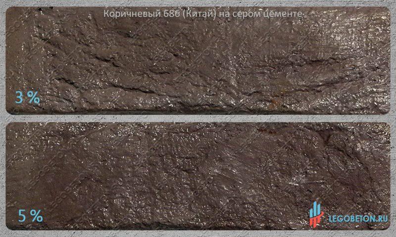 окраска серого бетона коричневым пигментом 686 (китай)