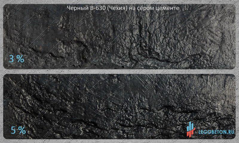 окраска серого бетона черным пигментом Fepren B-630