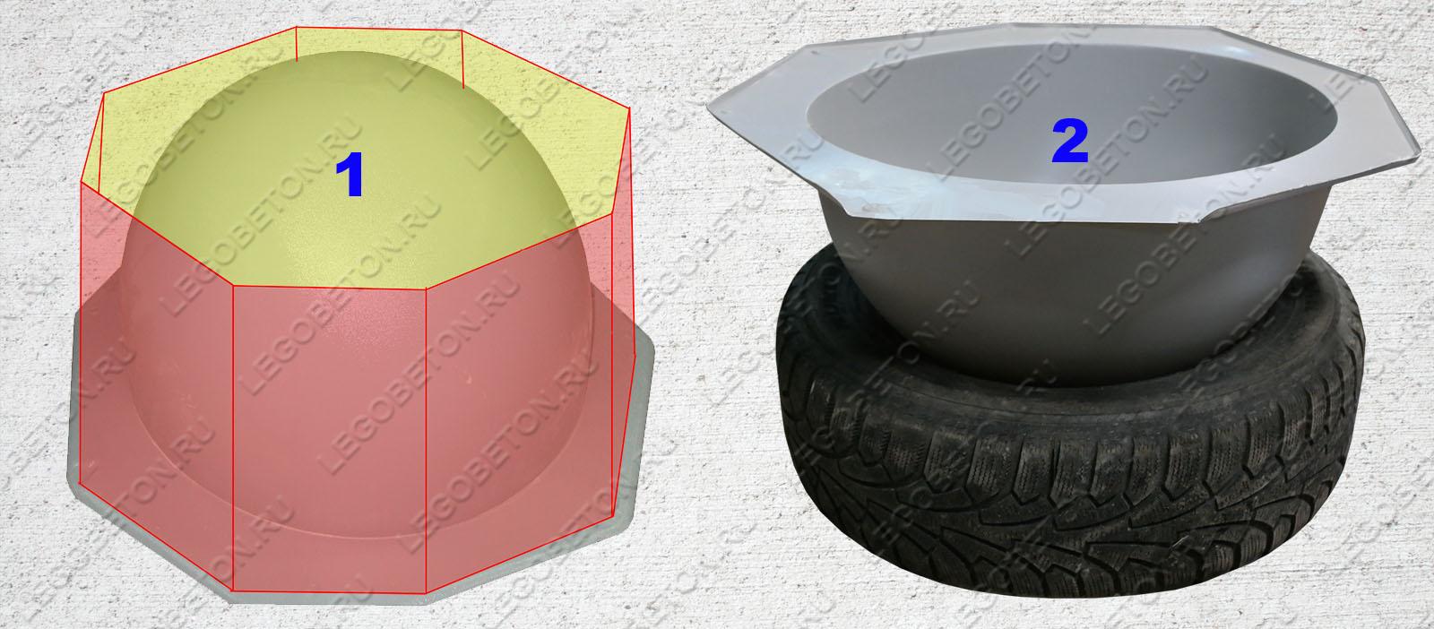 варианты опалубки для формы антипарковочной полусферы