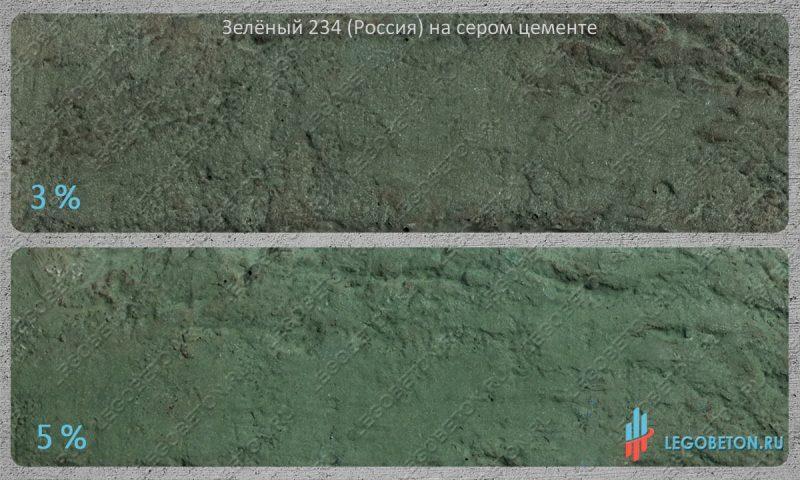 окраска серого бетона зеленым пигментом 234