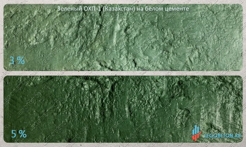 окраска белого бетона зеленым пигментом ОХП-1