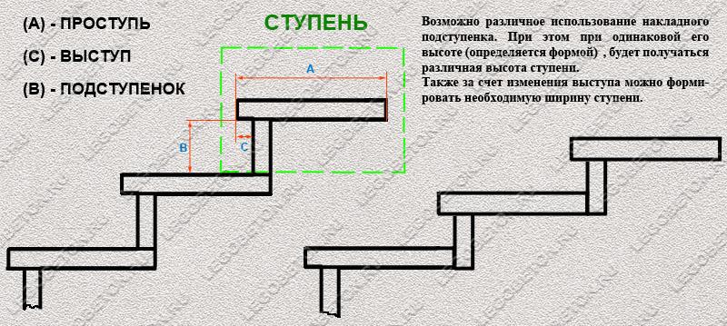 накладные элементы ступени из бетона