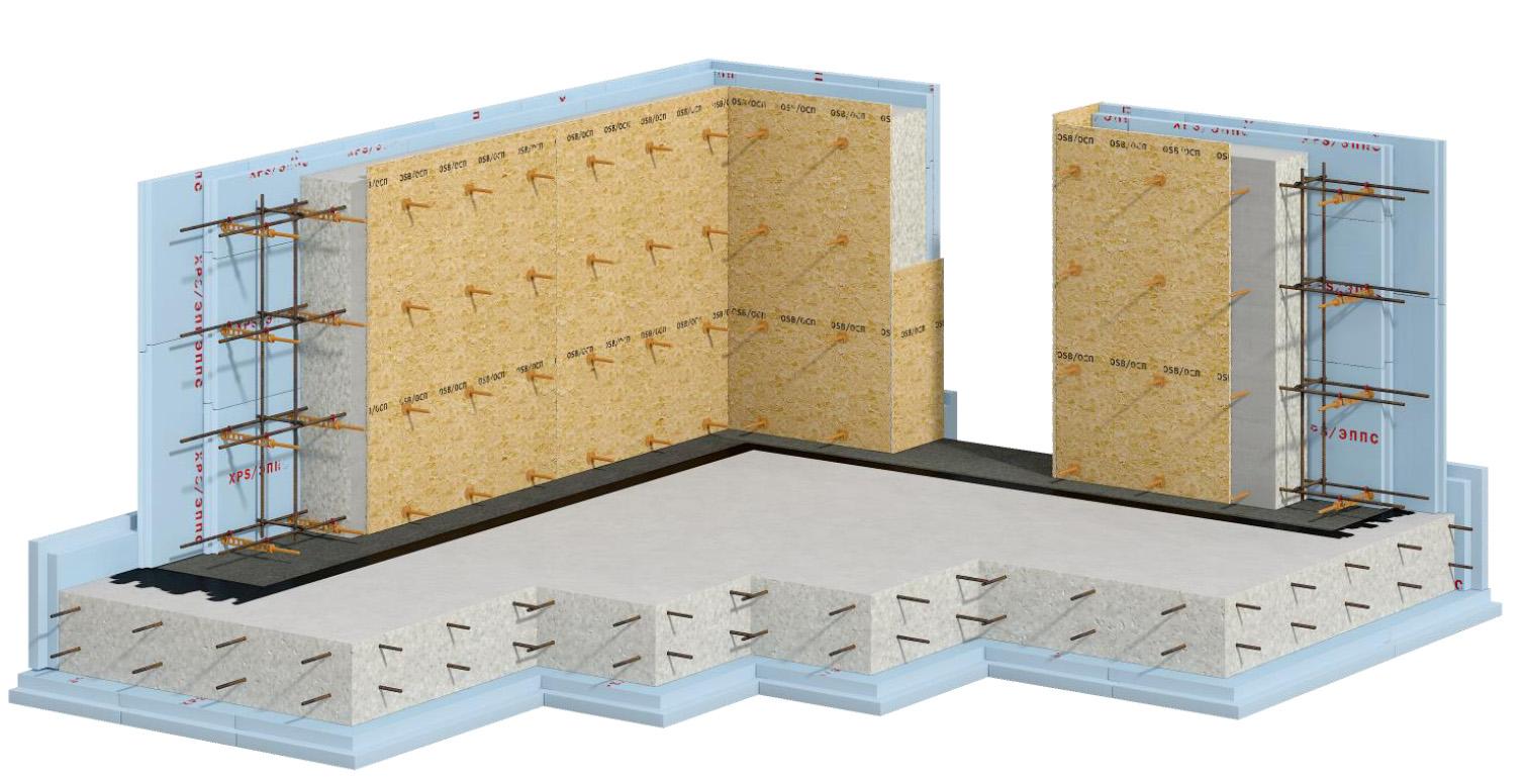 монолитные стены с использованием несьемной стяжки опалубки
