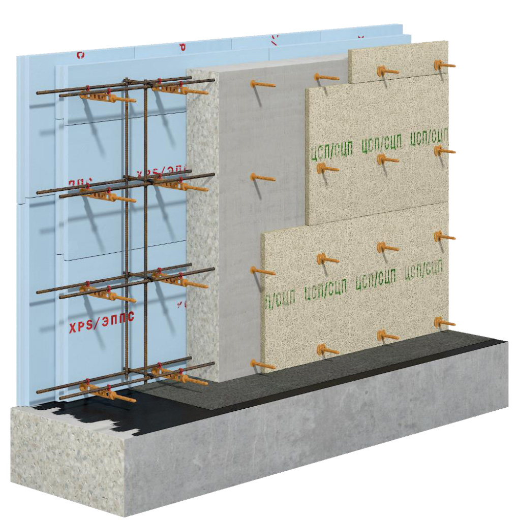 применение несьемной стяжки свт-2 для стены – ЭППС/ЦСП