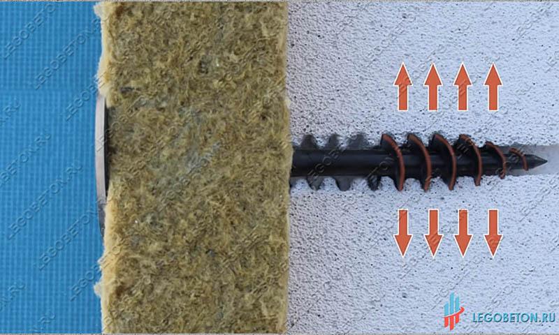 крепление теплоизоляции к стенам из газобетона-рис.3