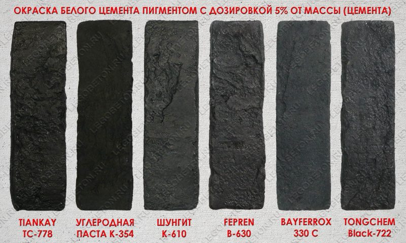 Сравнительные образцы окраски черным пигментом бетона на белом цементе -1