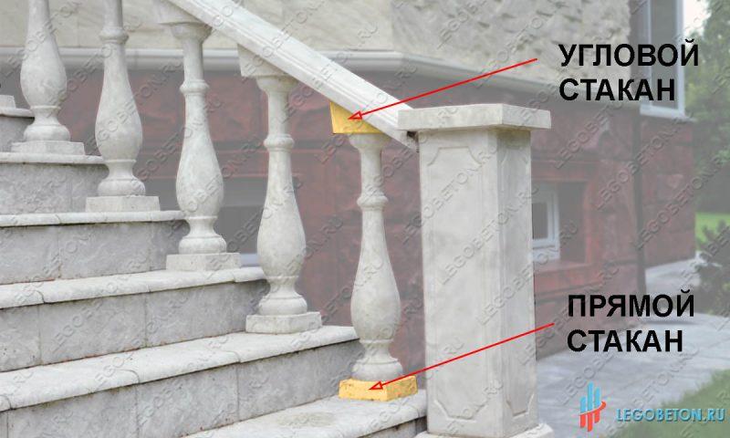 Стаканы балюстрады прямой и угловой-1