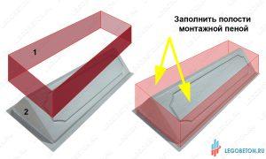 как сделать опалубку для пластиковой формы столба балюстрады