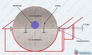 изготовление балясины методом сращивания для универсальной формы