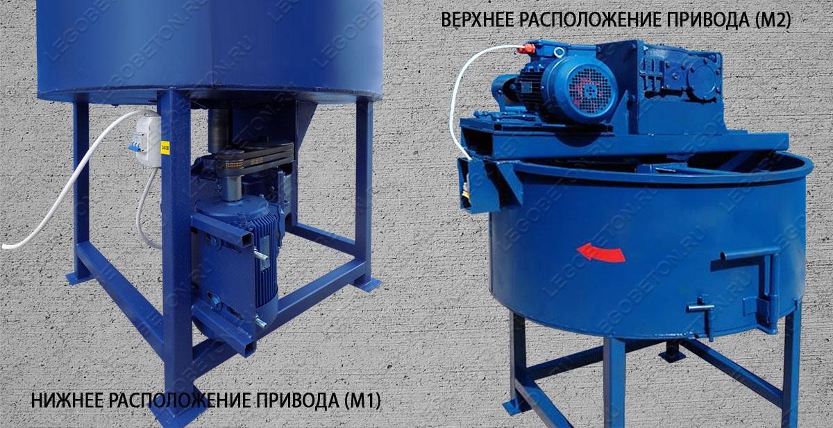 принудительный бетоносмеситель с верхним и нижним расположением привода купить в москве