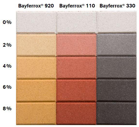 влияние дозировки пигмента Bayferrox на цвет окрашенного бетона