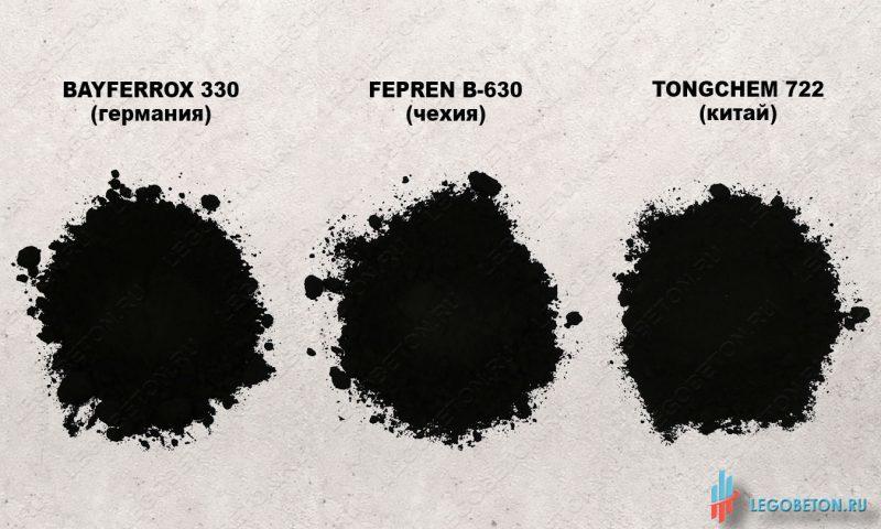 сравнение сухих черных пигментов