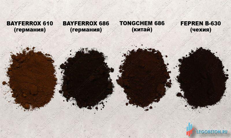 сравнение сухих коричневых пигментов