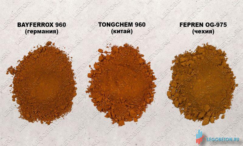 сравнение сухих оранжевых пигментов