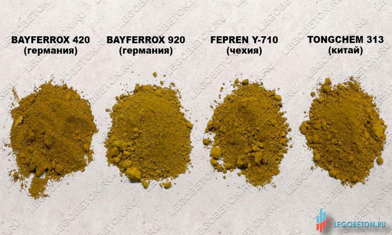 сравнение сухих желтых пигментов