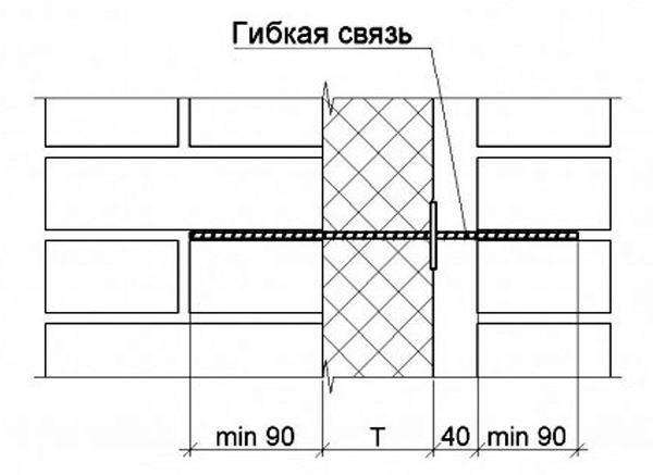 Базальтопластиковая гибкая связь БПА-6-2П (attach1 3639)