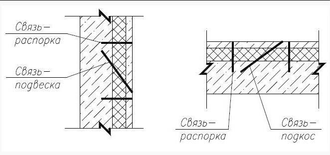 Базальтопластиковая гибкая связь БПА-7.5-2П (attach1 3668)